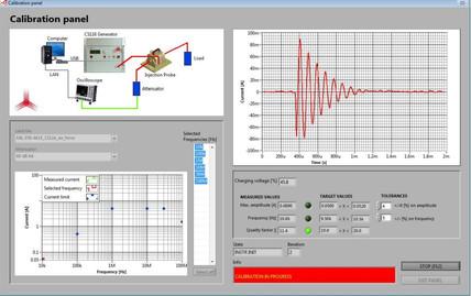 Программное обеспечение автоматизации испытаний на ЭМС для управления генераторами Montenna