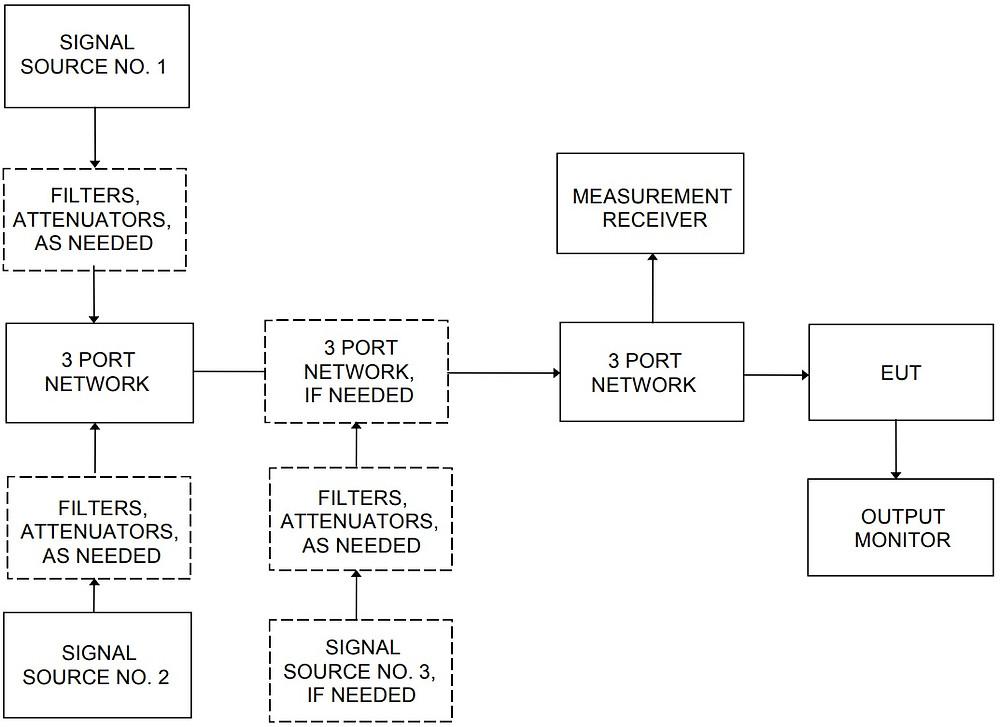 испытательная установка CS103 MIL-STD-461