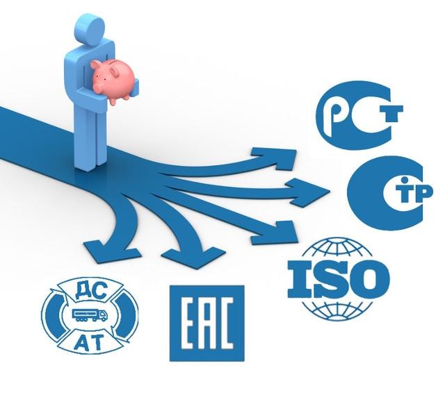 схемы сертификации продукции на требования ЭМС