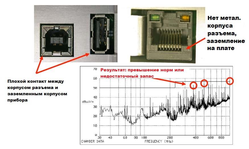 Проблема из-за подключение интерфейсного кабеля