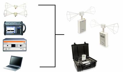 Комплект для измерений затухания электромагнитного поля | Лаборатория ЭМС инноваций