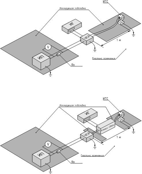 испытания кондуктивные помехи 0,15-80 МГц