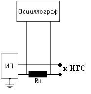 схема испытаний на электромагнитную совместимость
