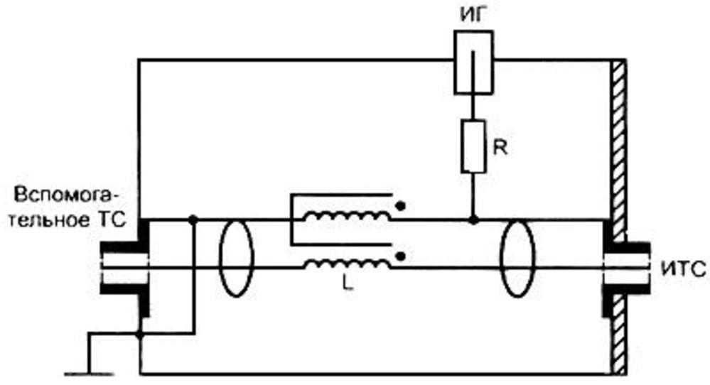 устройство связи/развязки для испытаний экранированных проводов