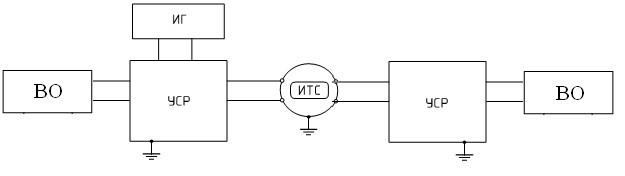 микросекундные импульсные помехи, схема испытаний на электромагнитную совместимость