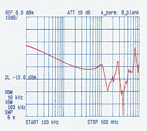 заземление информационного кабеля через разъем. ЭМС заземление