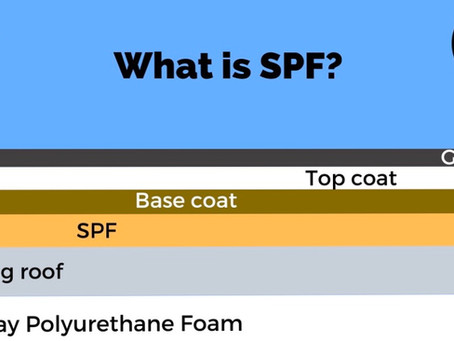 What is SPF?