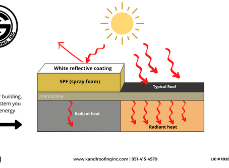SPF Roof Systems Have An Aesthetically Pleasing Seamless Finish