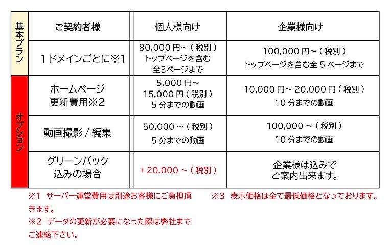 ホームページ&動画制作費用価格表.png