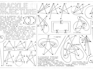 Thrackle Conjecture Part I