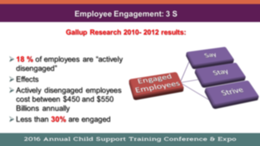 What care about employee engagement?