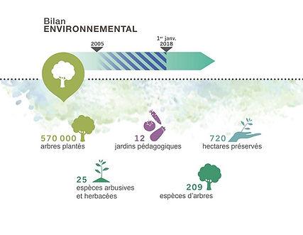 slide-bilan-environnemental-2017 (Web).j