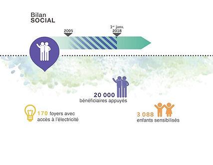 slide-bilan-social-2017 (Web).jpg