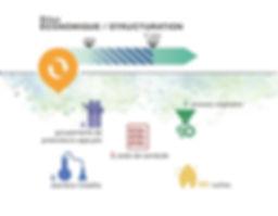 slide-bilan-eco-2017 (Web).jpg