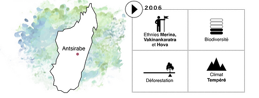 Carte d'identité du projet Madagascar Antsirabe de Coeur de Forêt