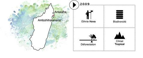 Carte d'identité du projet Madagascar Masoloa Coeur de Forêt