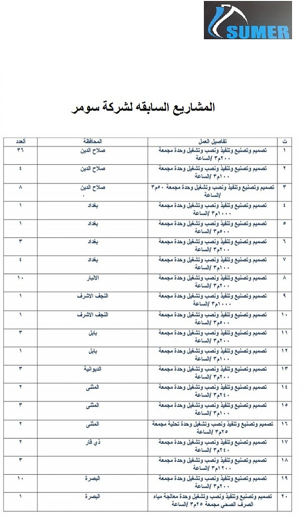 list of koint venture projects in Iraq -