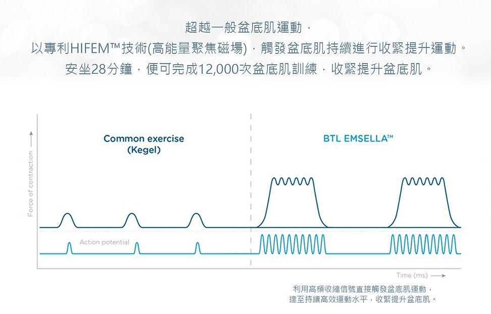 BTL Emsella_Banner 3.jpg