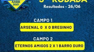 Campeonato Lameirinho Zizza 2021 - Resultados