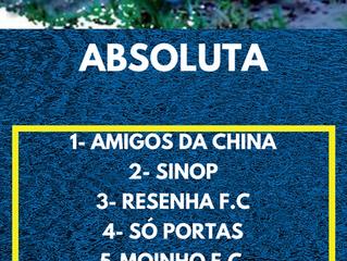 Confira a escalação completa do Campeonato Lameirinho Zizza 2021