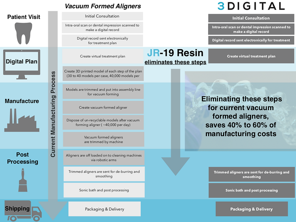 3DIGITAL_PRODUCT CYCLE_REDUCTION_MANUFACTURING_PROCESS.png
