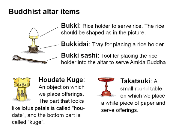 Buddhist Altar items.png