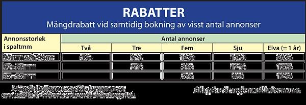 Annonser Linköping