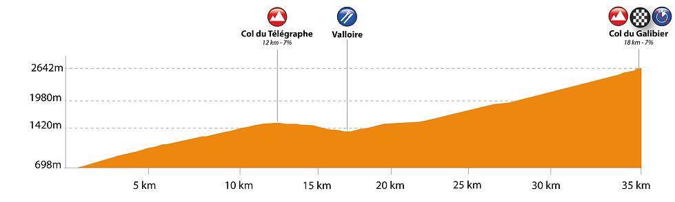 Profil-35km.jpg