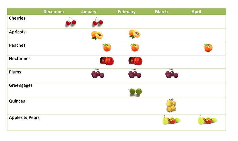 CCG - Orchard Calendar.PNG
