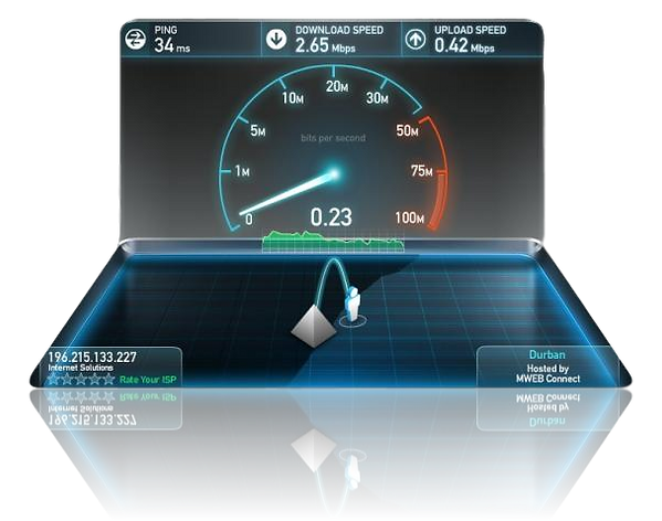 Is the NBN letting your business down.pn