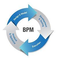imagen gestion por procesos.JPG