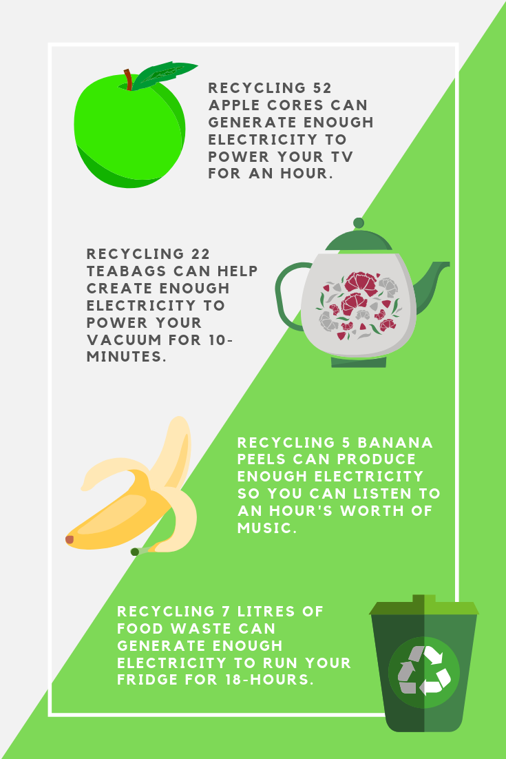 Why It's Important to Recycle Food Waste
