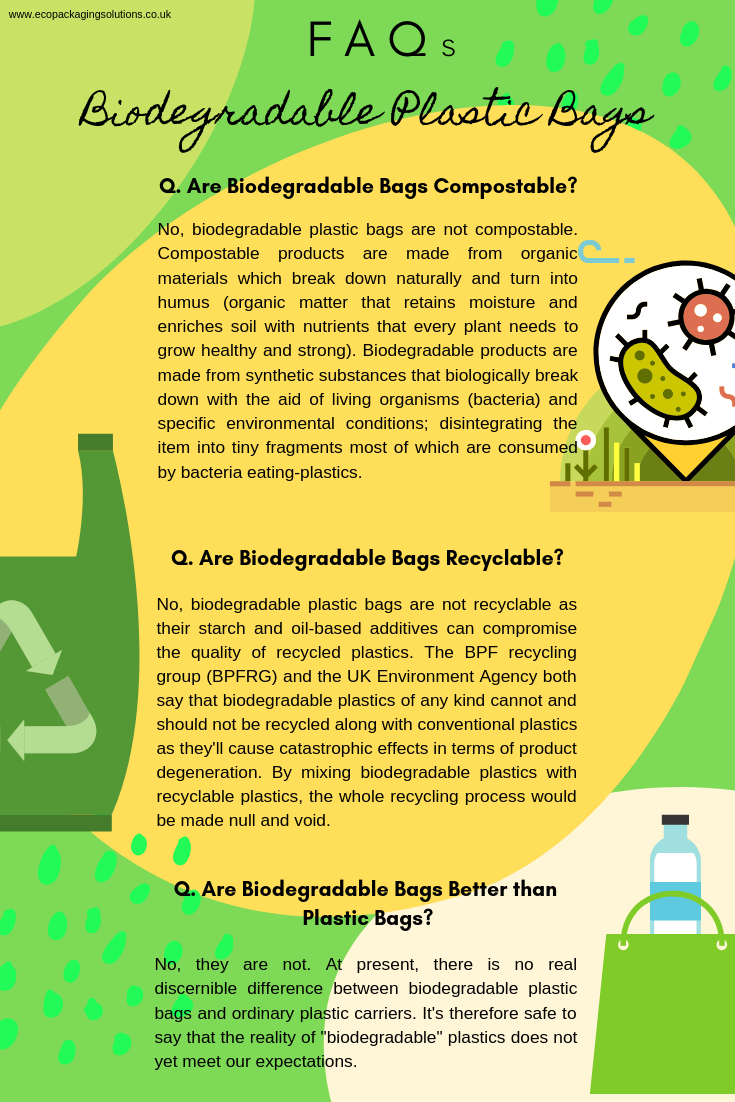 Are Biodegradable Bags Compostable? Are Biodegradable Bags Recyclable? Are Biodegradable Bags Better than Plastic Bags?