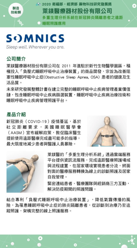 圖片說明一:萊鎂醫(6633)參賽標的說明海報.jpg
