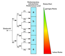 Risikograph.jpg
