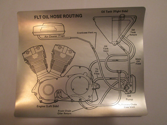 Harley Davidson FLT Oil Hose Routing Decal