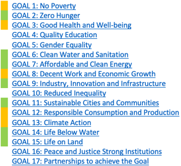 UNDP_SDGs_list_with_bullets.png