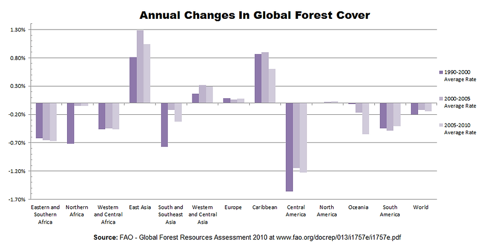 17_Annual_Global_Forest_Cover_FAO_17Sept