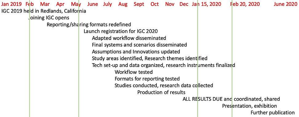 Draft_Schedule_15May19.jpg