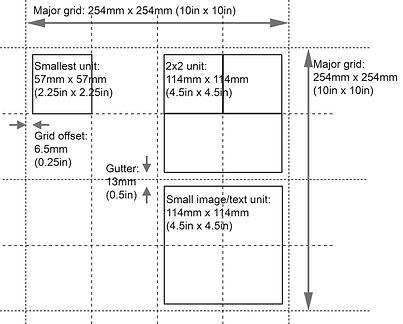 igc_grid_dimensions_120718.jpg
