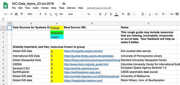 3_5_IGC_Data_source_table.jpeg