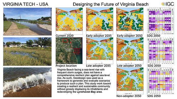 42_Virginia Tech_250120-igc_presentation