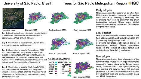 University of Sao Paulo_21052021.pptx.jp