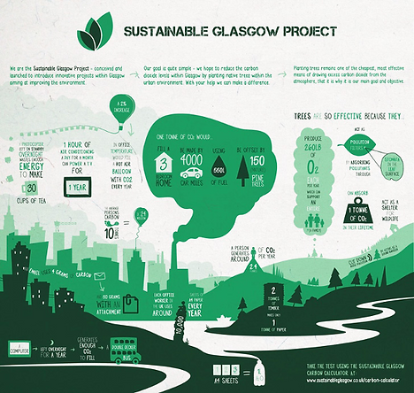 32_Sustainable_Glasgow_17Sept20.png