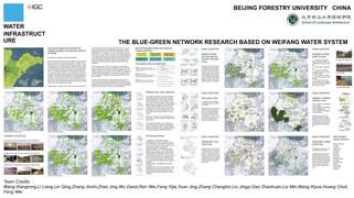 09_Beijing_Forestry_summary.jpg