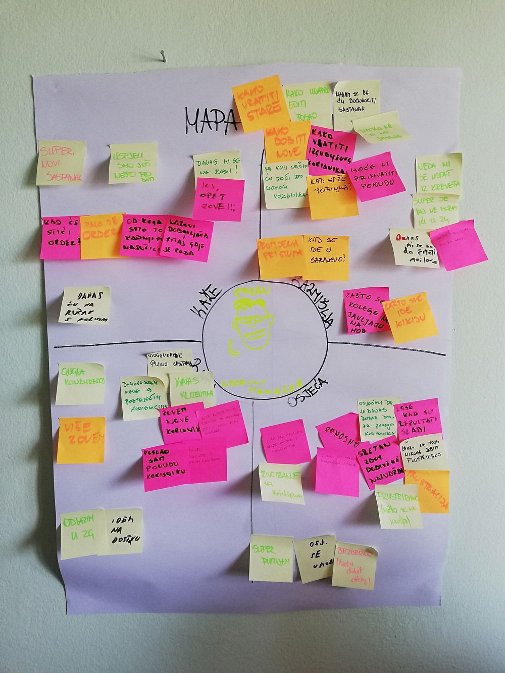 Empathy map help us to understand better our client and what are his/her motivation, pain points, habits etc.