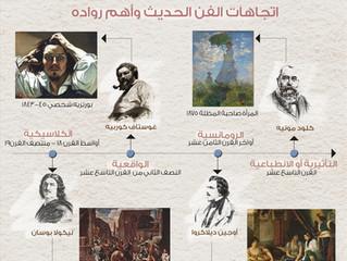 رسم توضيحي لاتجاهات الفن الحديث