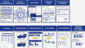 Referenz:  Projektmanagement in der Produktentwicklung