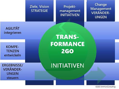 AC TRANSFORMANCE2Go Ansatz