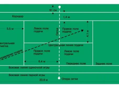 Правила Большого тенниса | World tennis